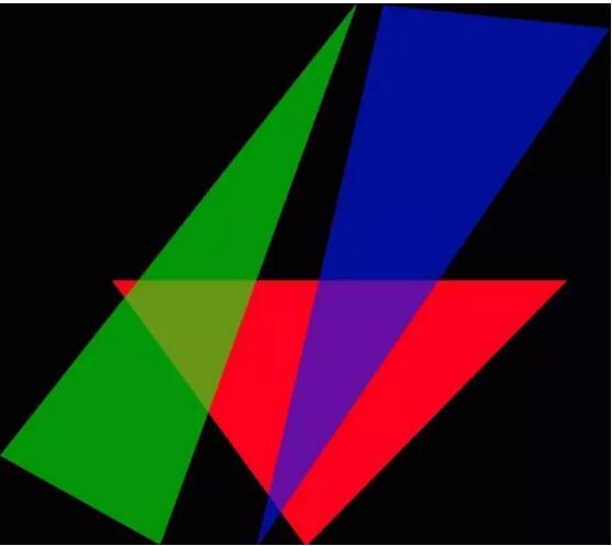 堂培训老师分享三角形构图使用技巧