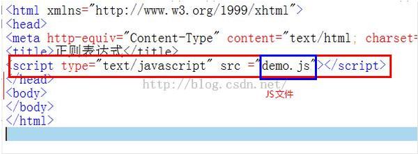 HTML5培训专家为您剖析HTML CSS JS区别
