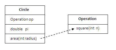 Java聚合